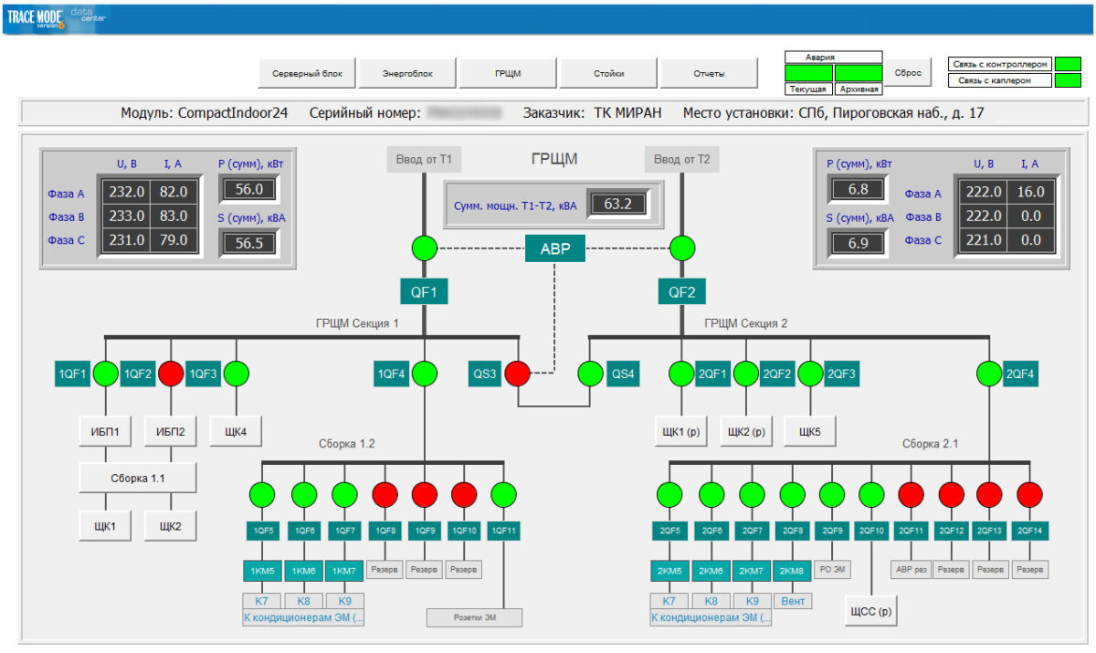 Инженерные системы наших дата-центров и их мониторинг, часть первая